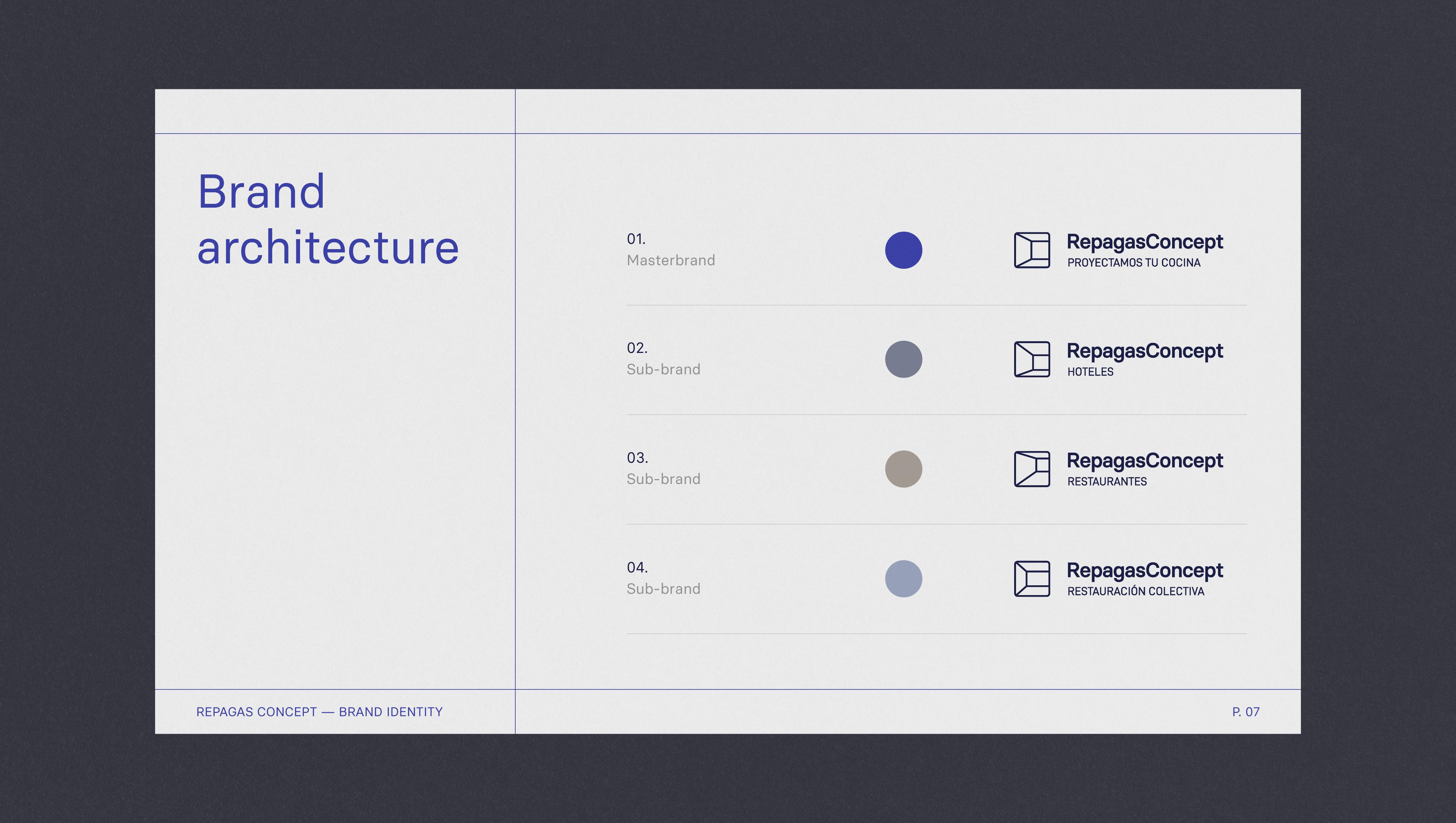RC_Arquitectura_portfolio_ENG_V2