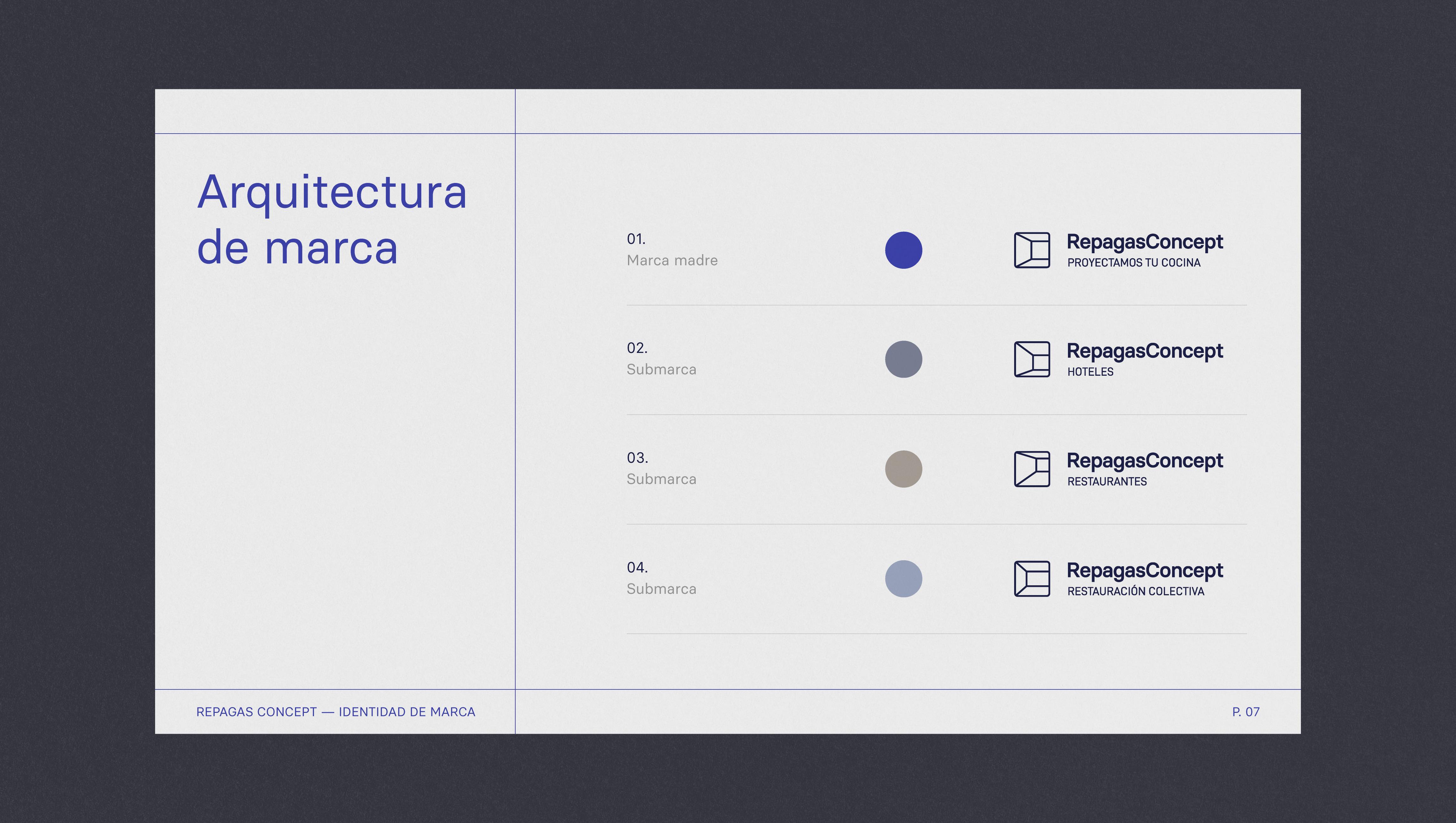 RC_Arquitectura_portfolio_SPA_V2